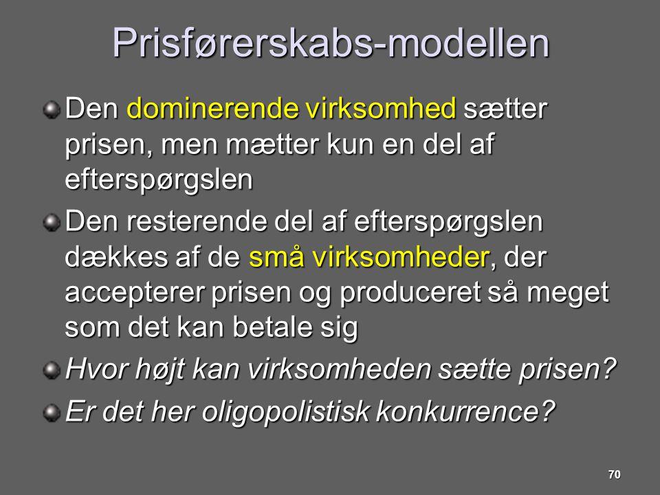 Prisførerskabs-modellen