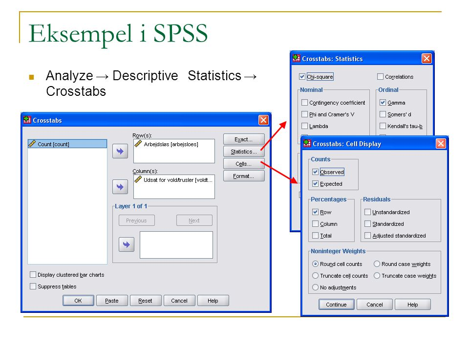 Eksempel i SPSS Analyze → Descriptive Statistics → Crosstabs
