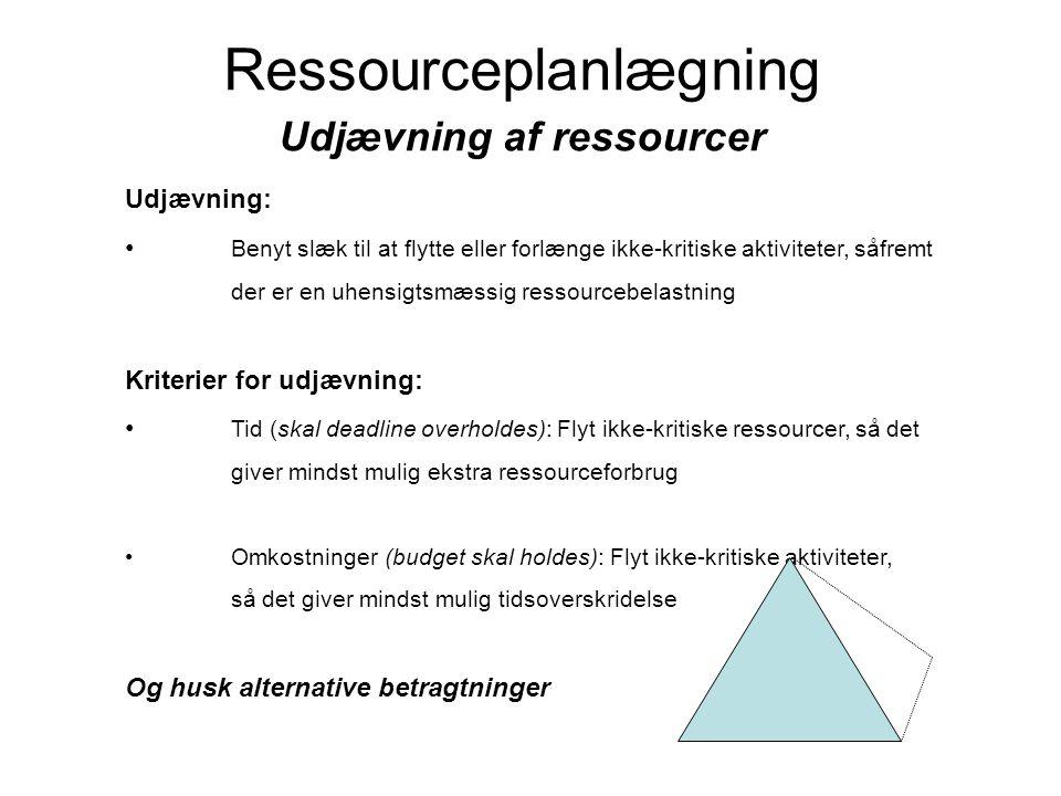 Ressourceplanlægning Udjævning af ressourcer