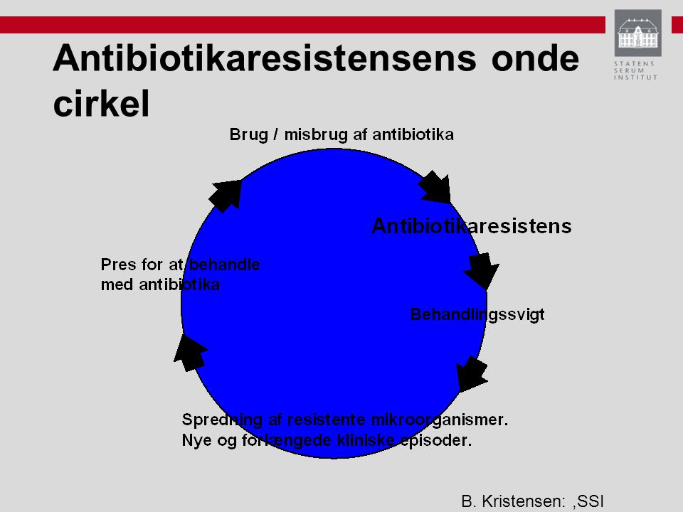 Antibiotikaresistensens onde cirkel
