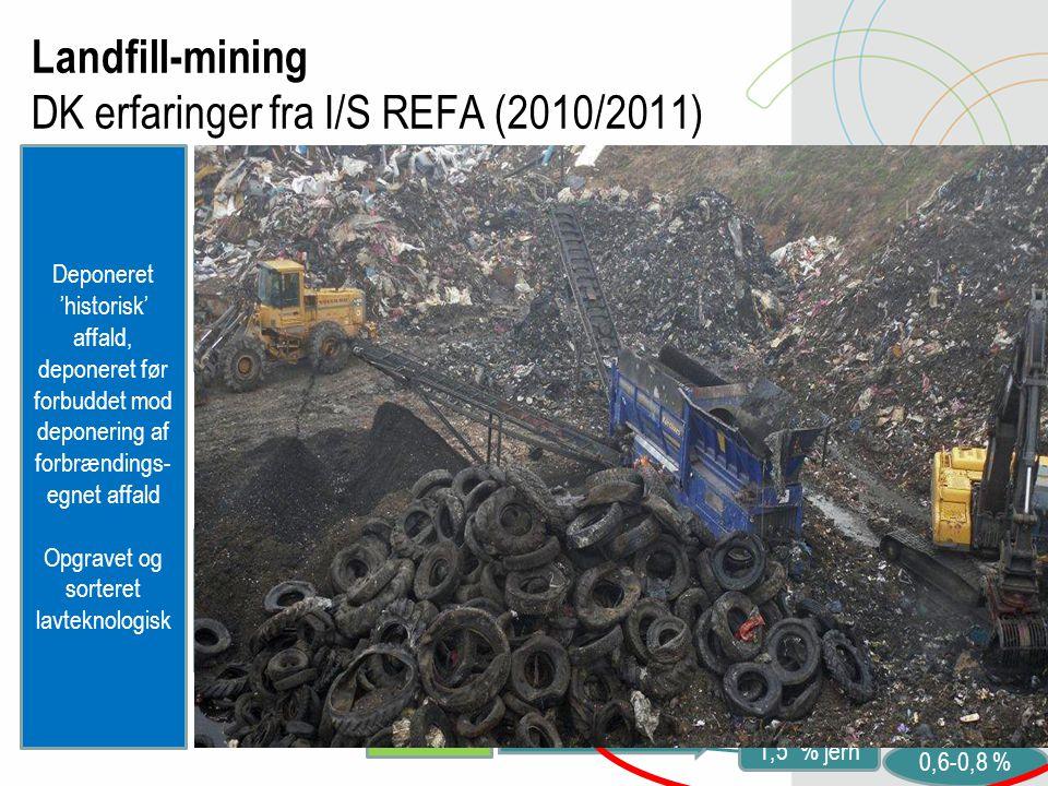 Landfill-mining DK erfaringer fra I/S REFA (2010/2011)