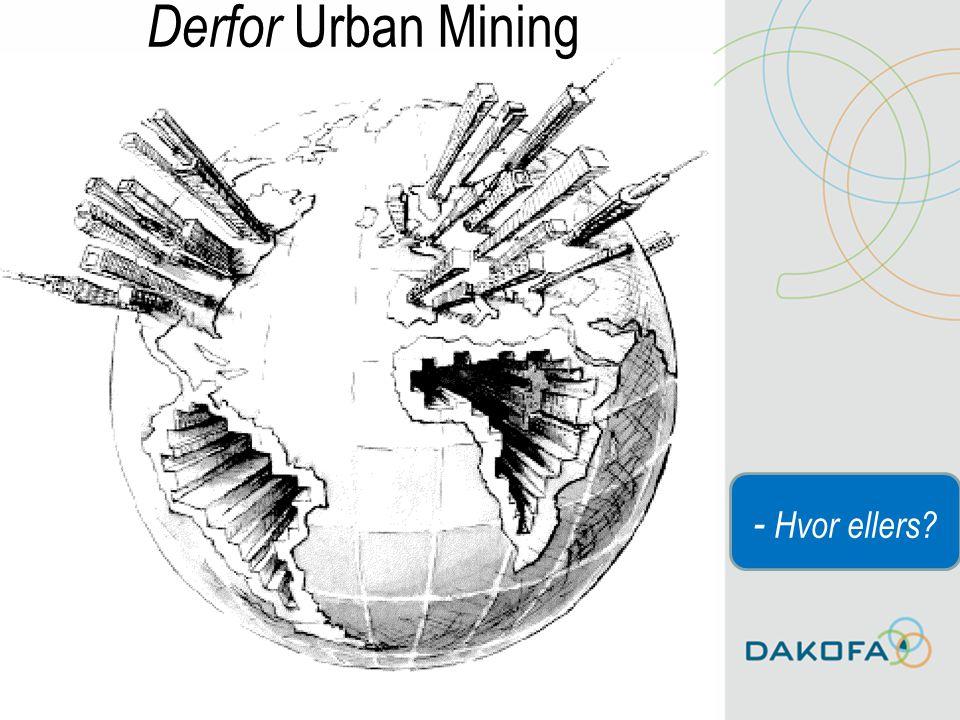 Derfor Urban Mining - Hvor ellers