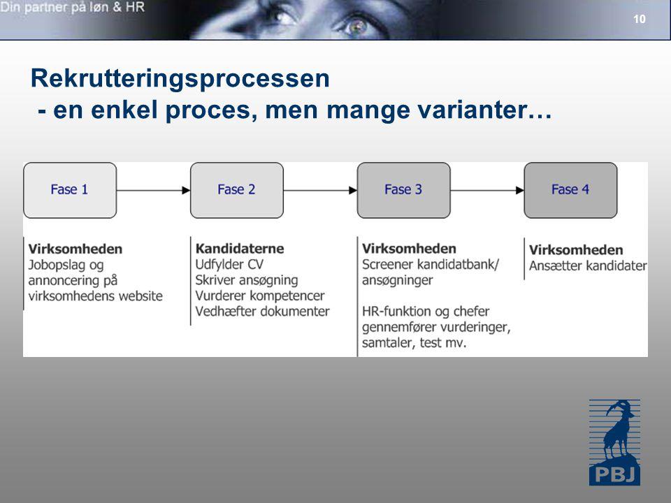 Rekrutteringsprocessen - en enkel proces, men mange varianter…