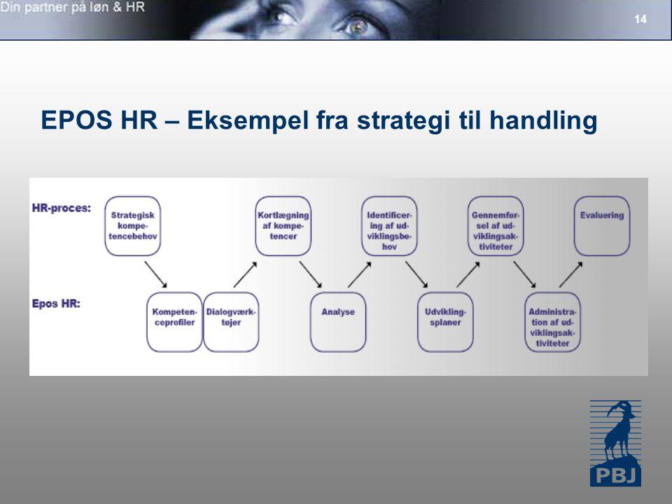EPOS HR – Eksempel fra strategi til handling