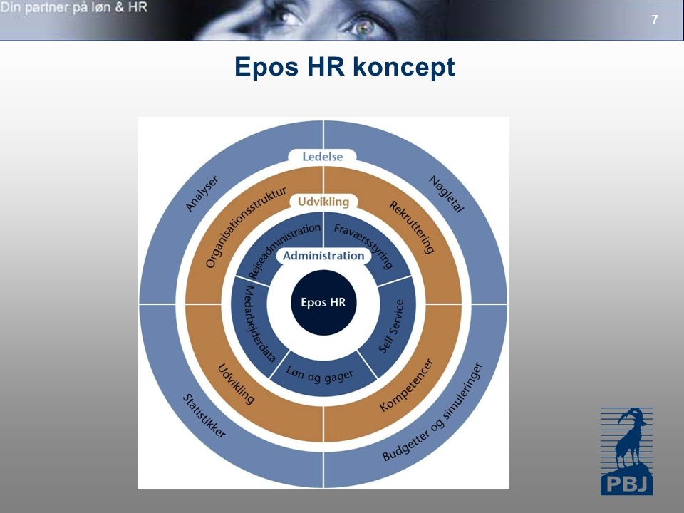 7 Epos HR koncept