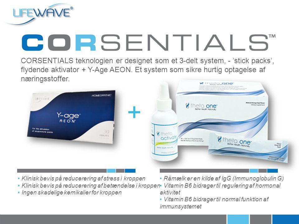 CORSENTIALS teknologien er designet som et 3-delt system, - 'stick packs', flydende aktivator + Y-Age AEON. Et system som sikre hurtig optagelse af næringsstoffer.
