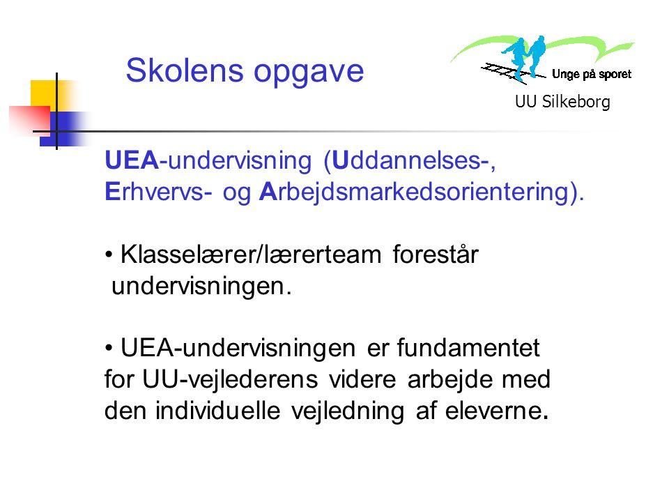 Skolens opgave UU Silkeborg. UEA-undervisning (Uddannelses-, Erhvervs- og Arbejdsmarkedsorientering).