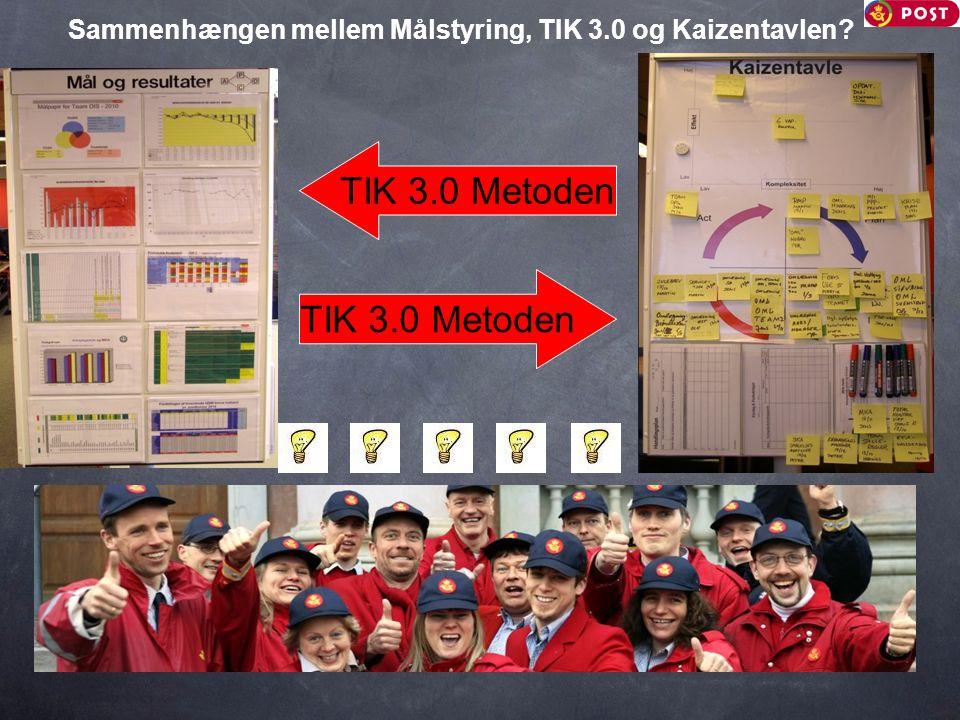 Sammenhængen mellem Målstyring, TIK 3.0 og Kaizentavlen
