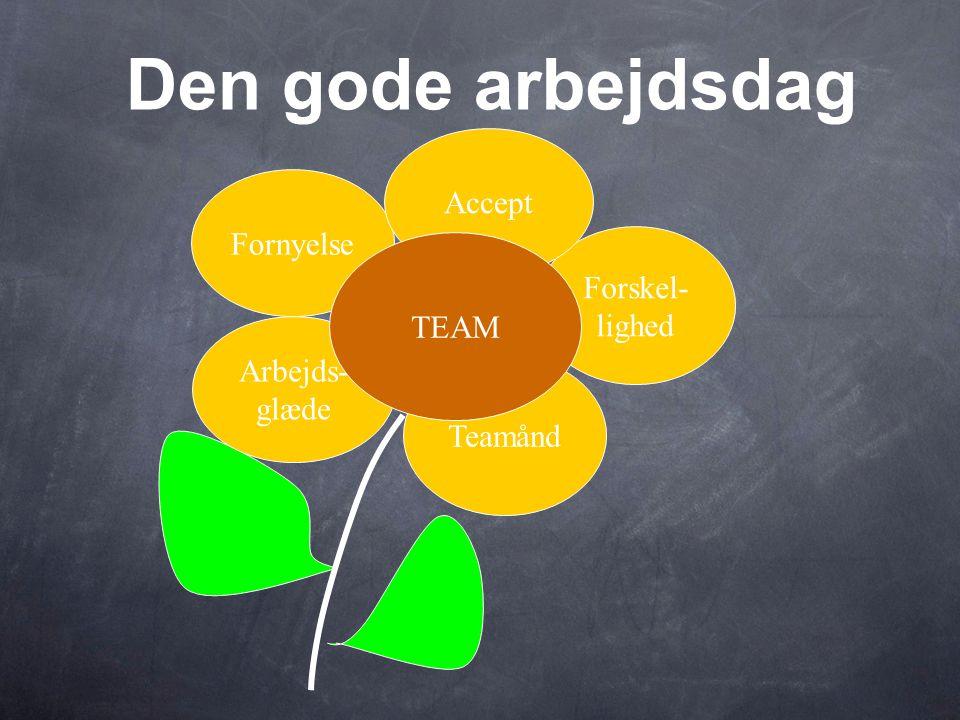 Den gode arbejdsdag Accept Fornyelse Forskel- lighed TEAM Arbejds-