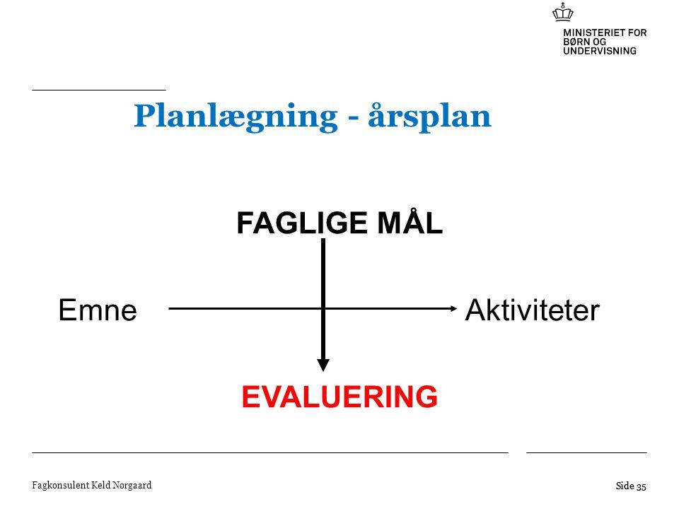 Planlægning - årsplan FAGLIGE MÅL Emne Aktiviteter EVALUERING