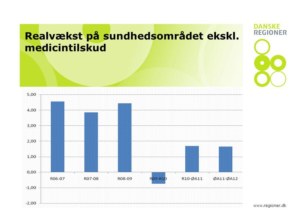 Realvækst på sundhedsområdet ekskl. medicintilskud