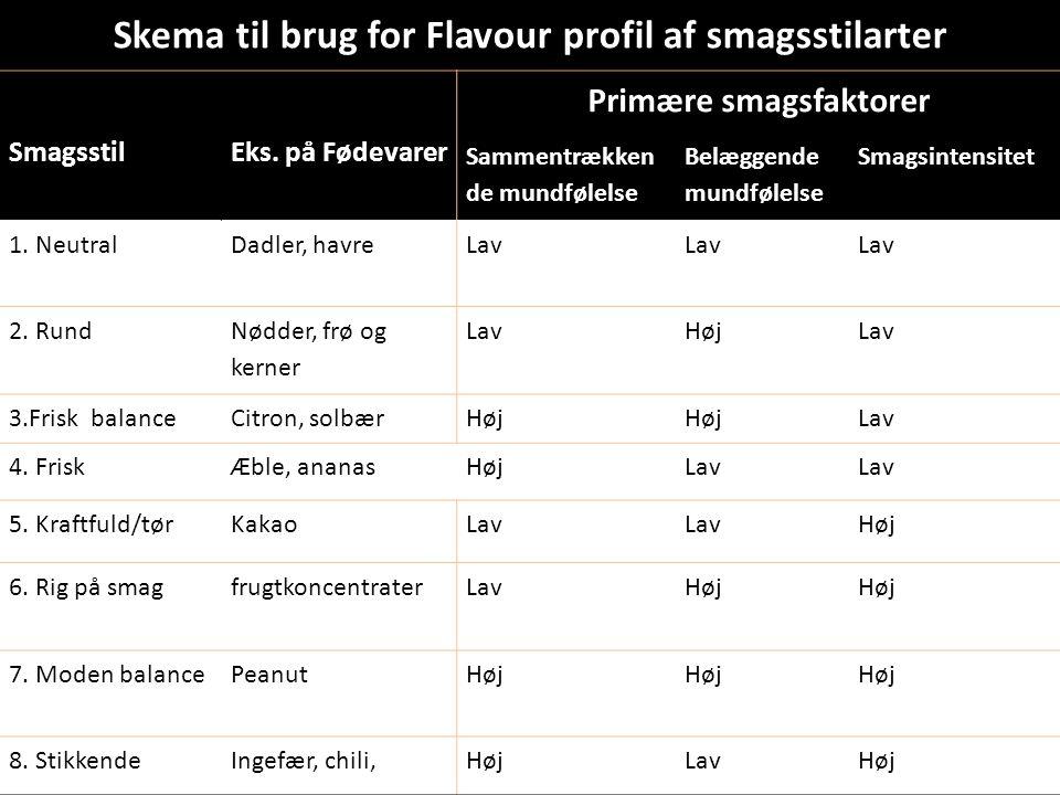 Skema til brug for Flavour profil af smagsstilarter