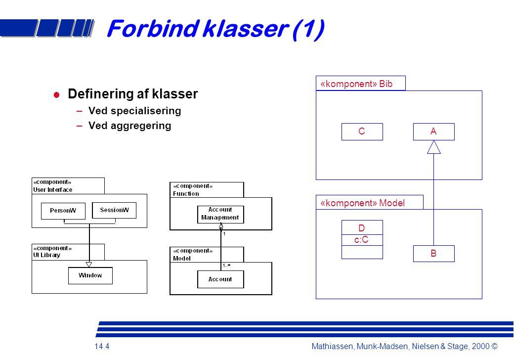 Forbind klasser (1) Definering af klasser Ved specialisering