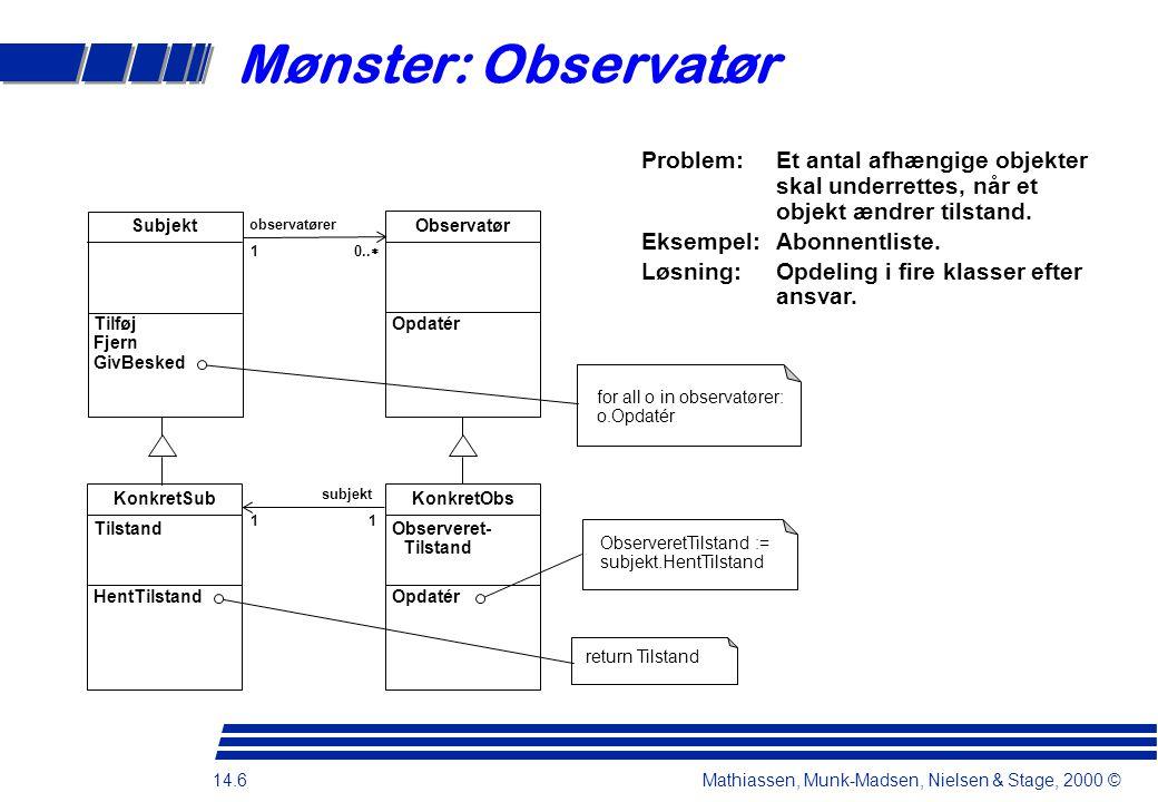 Mønster: Observatør Problem: Et antal afhængige objekter skal underrettes, når et objekt ændrer tilstand.