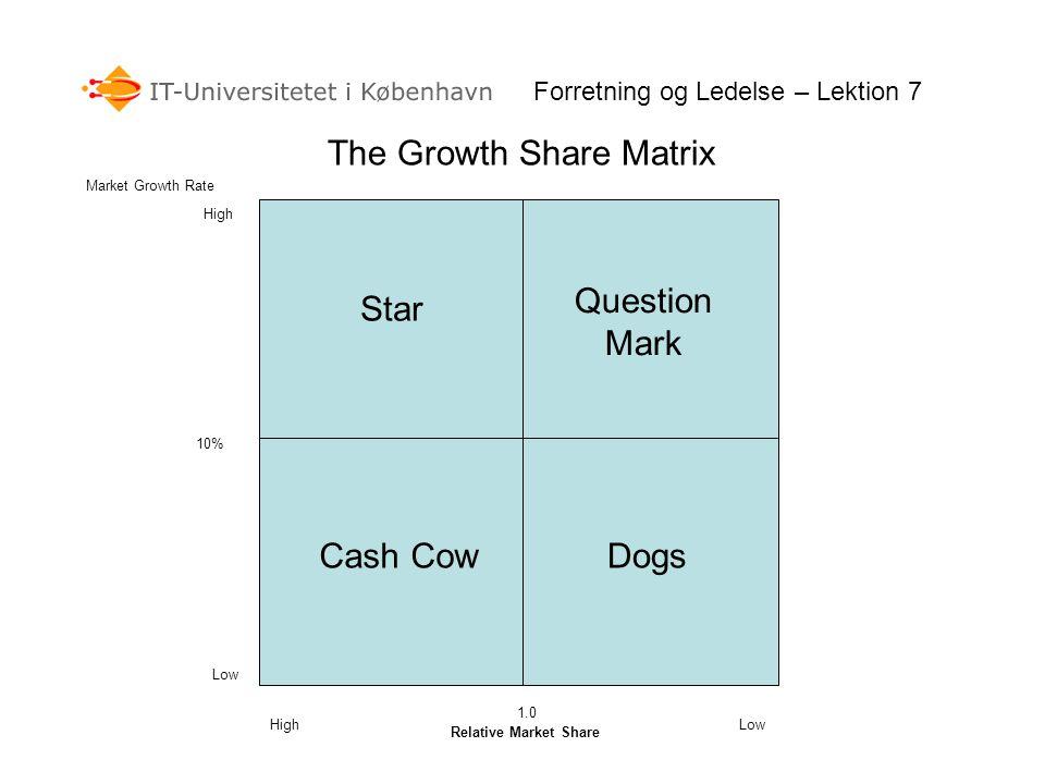 Forretning og Ledelse – Lektion13 - ppt video online download