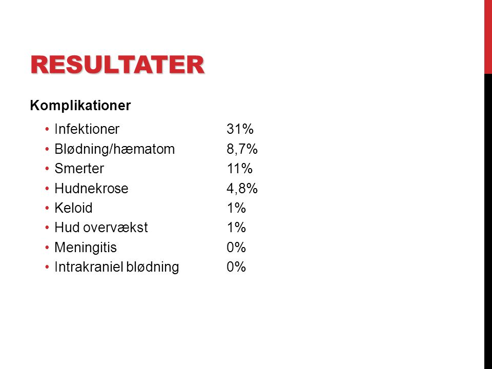 Resultater Komplikationer Infektioner 31% Blødning/hæmatom 8,7%