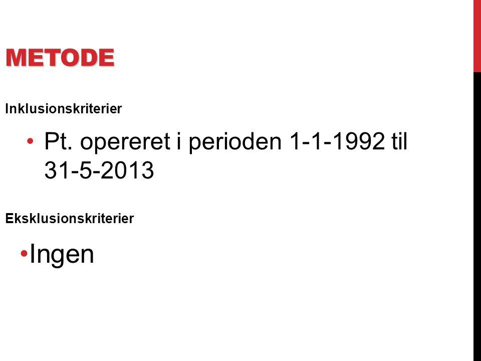 Ingen Metode Pt. opereret i perioden 1-1-1992 til 31-5-2013