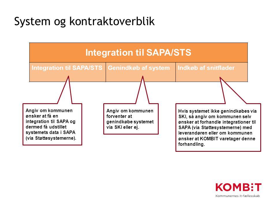 System og kontraktoverblik
