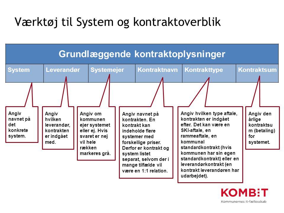 Værktøj til System og kontraktoverblik