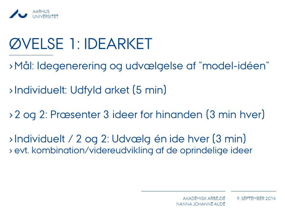 Øvelse 1: Idearket Mål: Idegenerering og udvælgelse af model-idéen