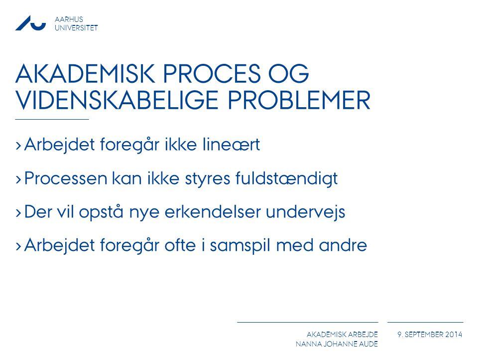 Akademisk proces og videnskabelige problemer