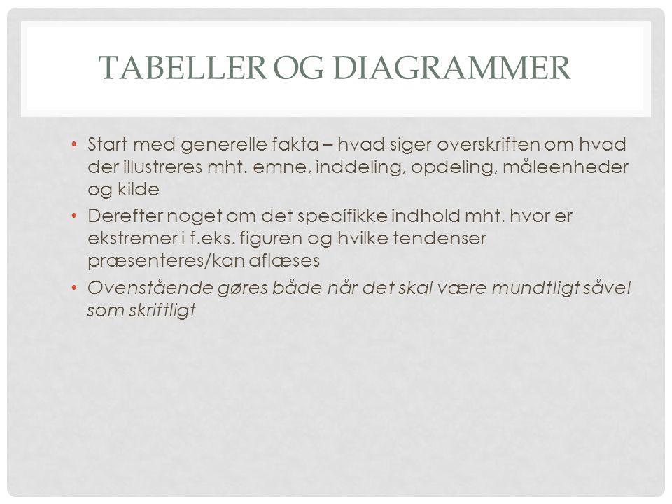 Tabeller og diagrammer