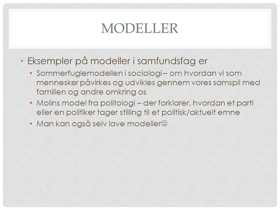 Modeller Eksempler på modeller i samfundsfag er