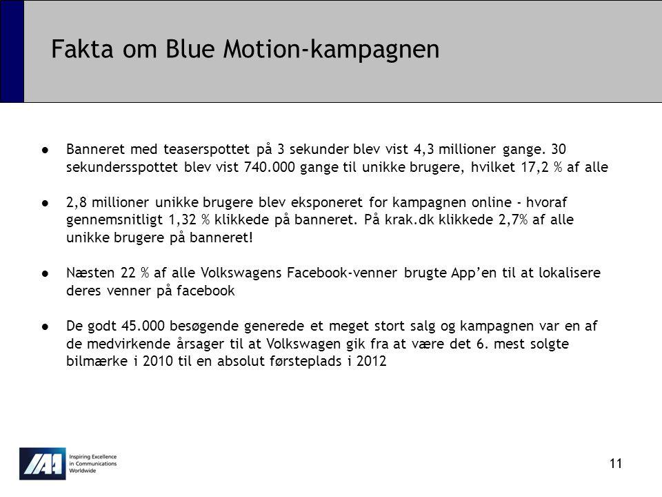 Fakta om Blue Motion-kampagnen