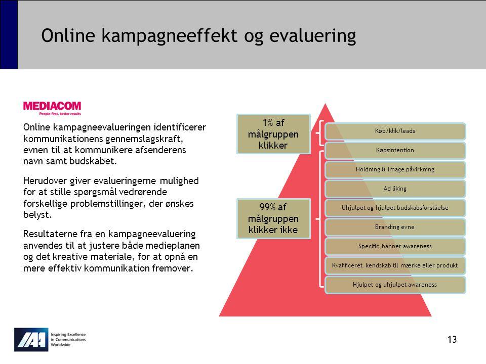 Online kampagneeffekt og evaluering