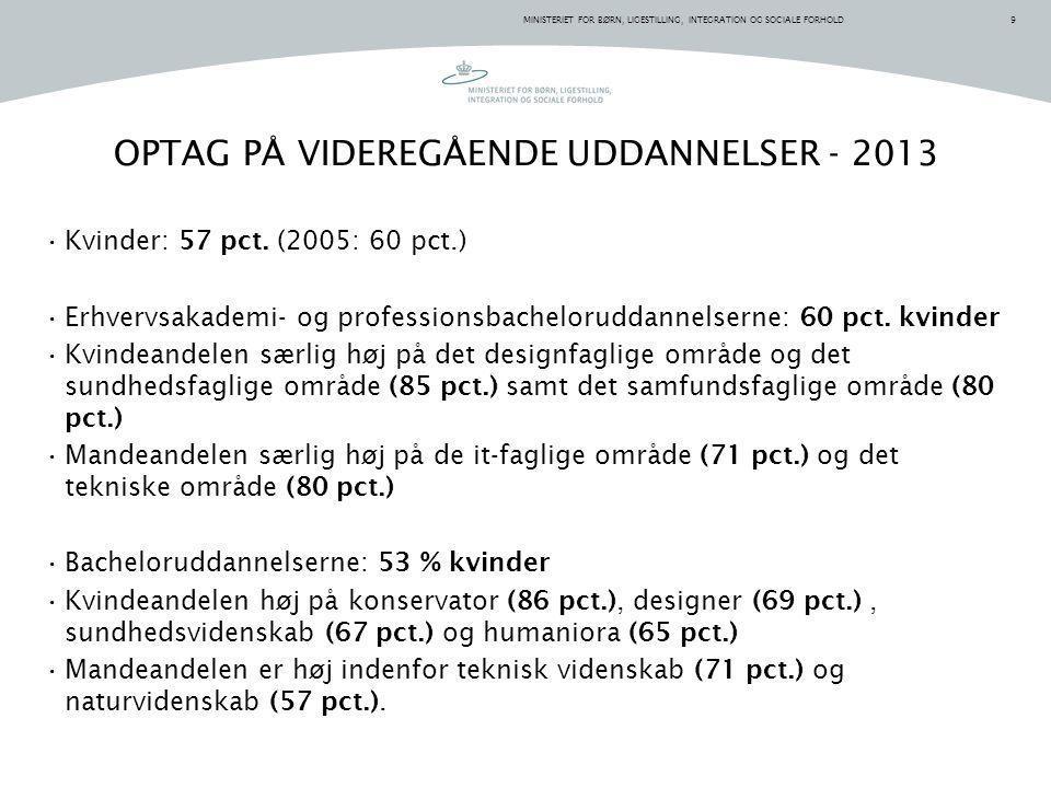 OPTAG PÅ VIDEREGÅENDE UDDANNELSER - 2013