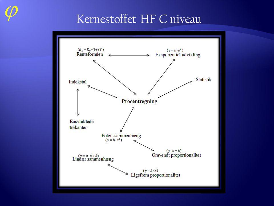 Kernestoffet HF C niveau