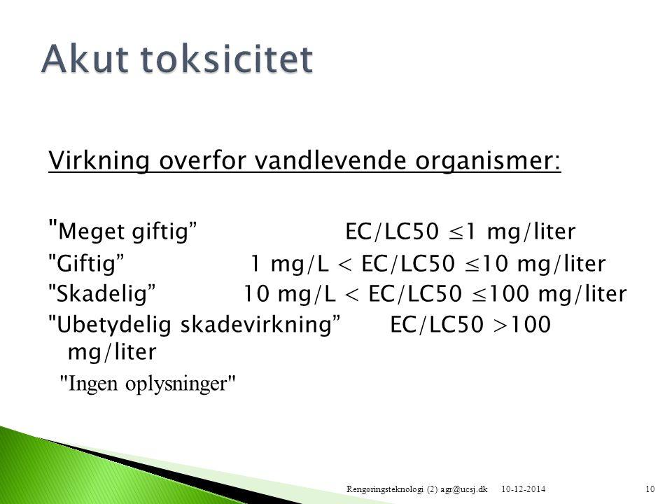 Akut toksicitet Meget giftig EC/LC50 ≤1 mg/liter