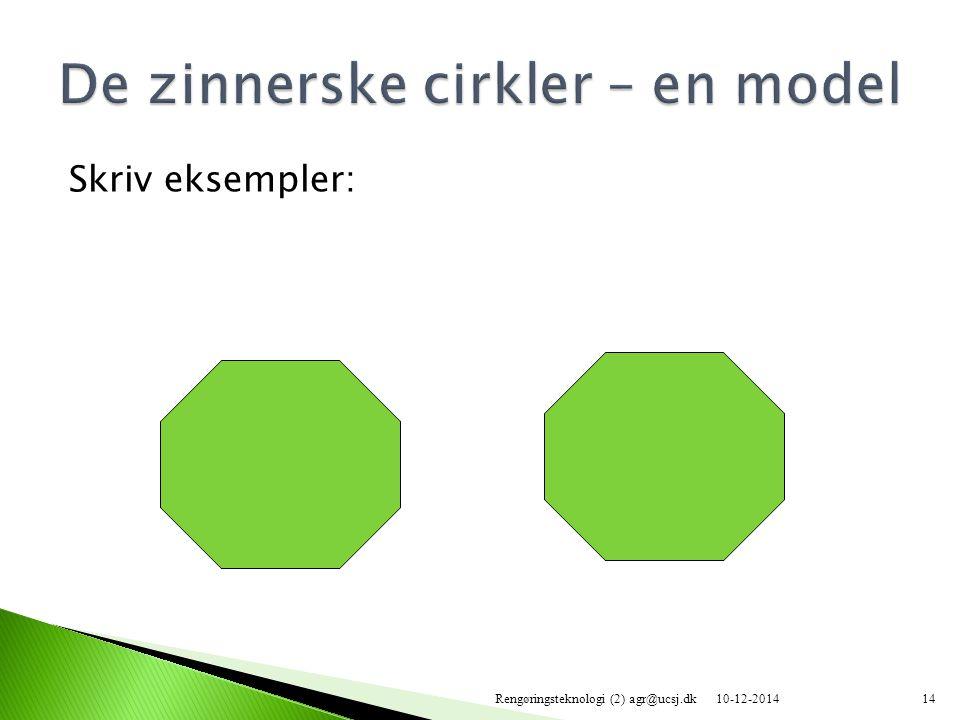 De zinnerske cirkler – en model