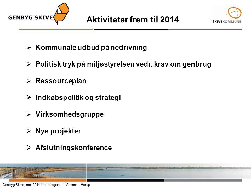 Aktiviteter frem til 2014 Kommunale udbud på nedrivning
