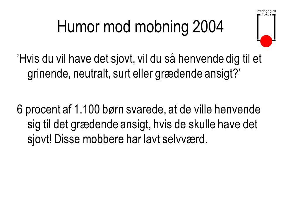 Humor mod mobning 2004 'Hvis du vil have det sjovt, vil du så henvende dig til et grinende, neutralt, surt eller grædende ansigt '