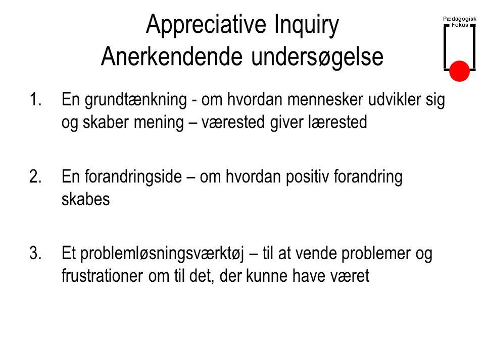 Appreciative Inquiry Anerkendende undersøgelse