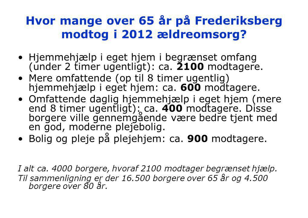 Hvor mange over 65 år på Frederiksberg modtog i 2012 ældreomsorg