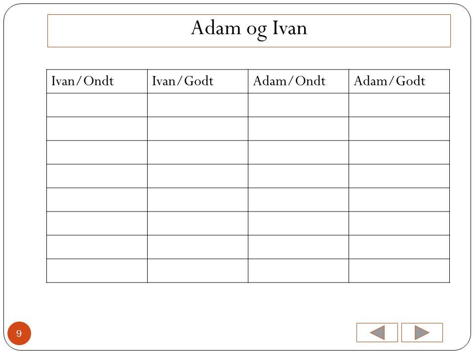 Adam og Ivan Ivan/Ondt Ivan/Godt Adam/Ondt Adam/Godt