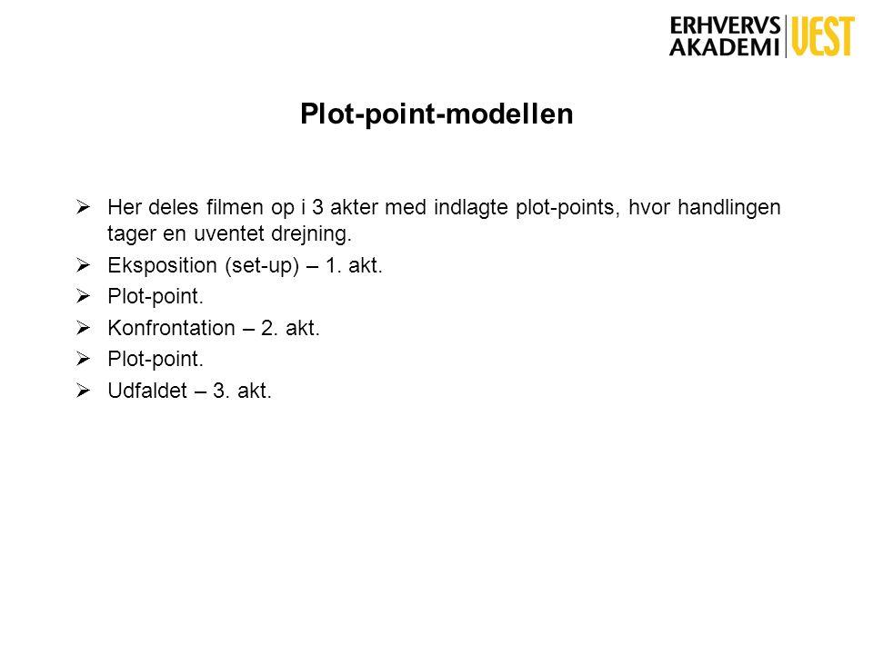 Plot-point-modellen Her deles filmen op i 3 akter med indlagte plot-points, hvor handlingen tager en uventet drejning.