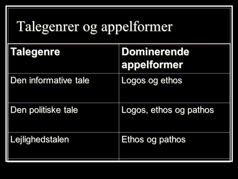 Talegenrer og appelformer