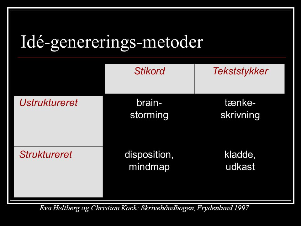 Idé-genererings-metoder