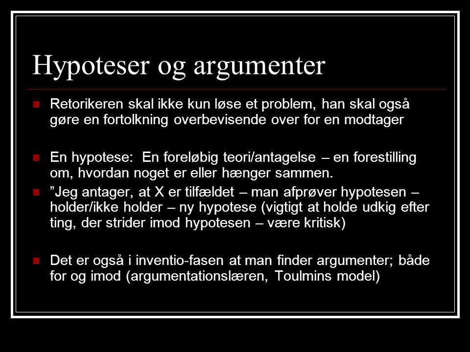 Hypoteser og argumenter