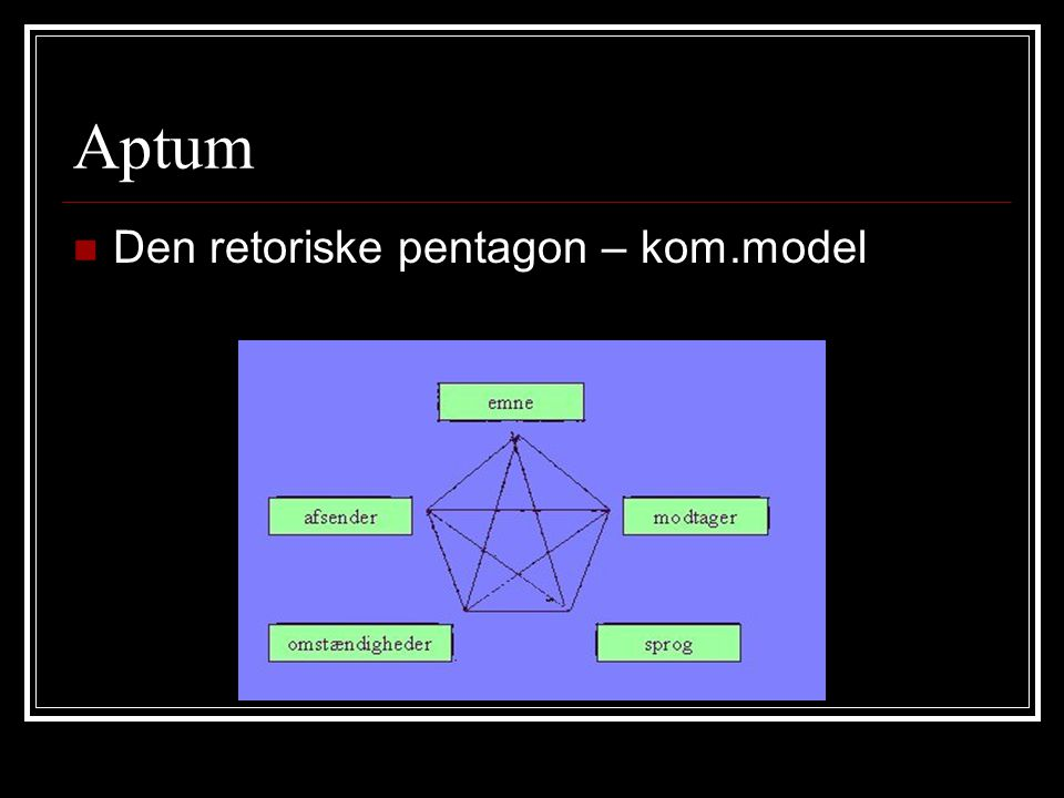 Aptum Den retoriske pentagon – kom.model
