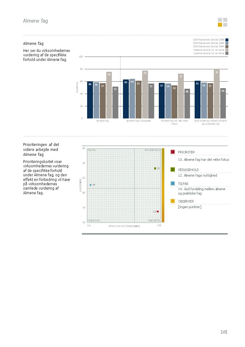 Almene fag Almene fag. Her ser du virksomhedernes vurdering af de specifikke forhold under Almene fag.