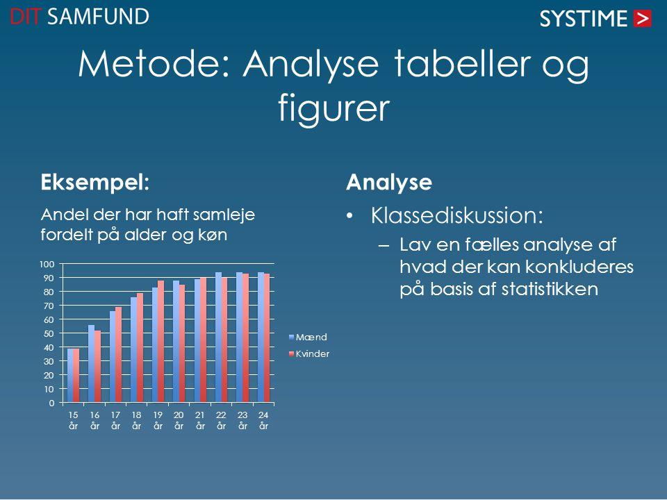 Metode: Analyse tabeller og figurer