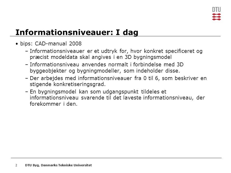 Informationsniveauer: I dag