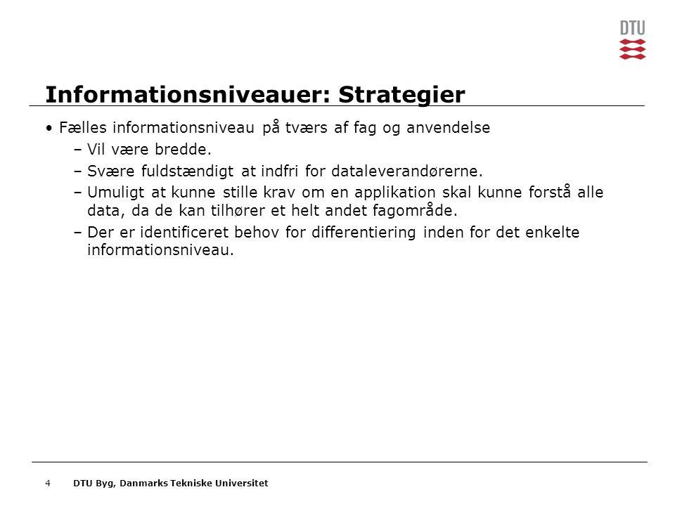 Informationsniveauer: Strategier