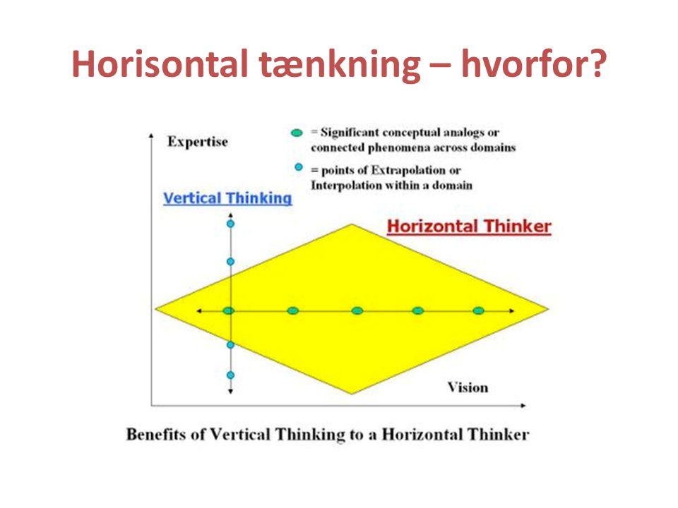 Horisontal tænkning – hvorfor