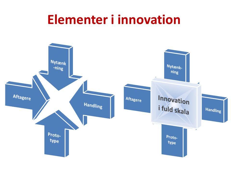Elementer i innovation