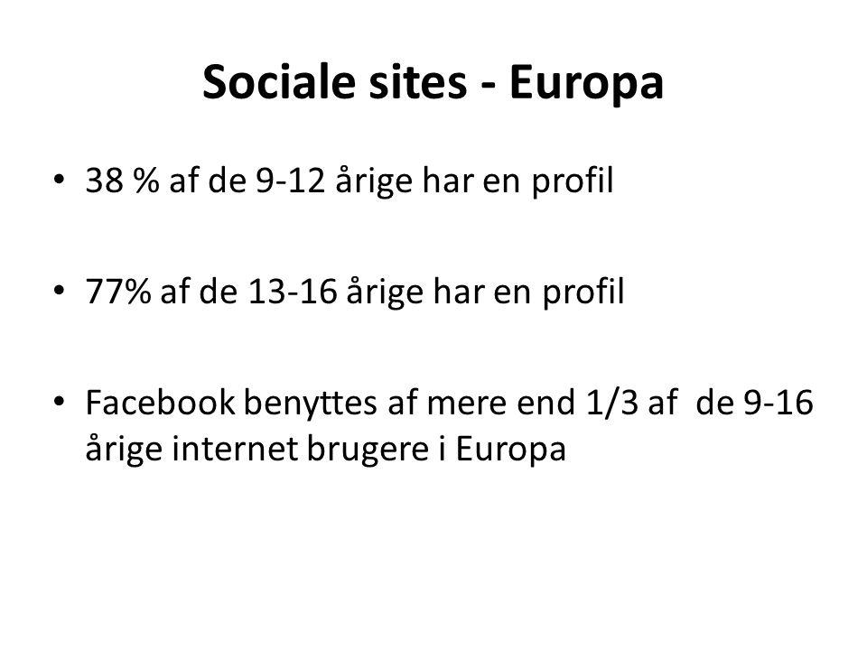 Sociale sites - Europa 38 % af de 9-12 årige har en profil
